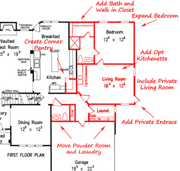 Adding value with an in law suite everyhome realtors for Floor plans for in law suite addition