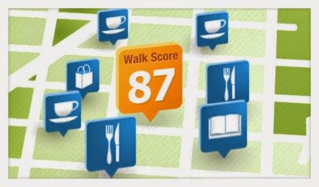 Walkability Matters!